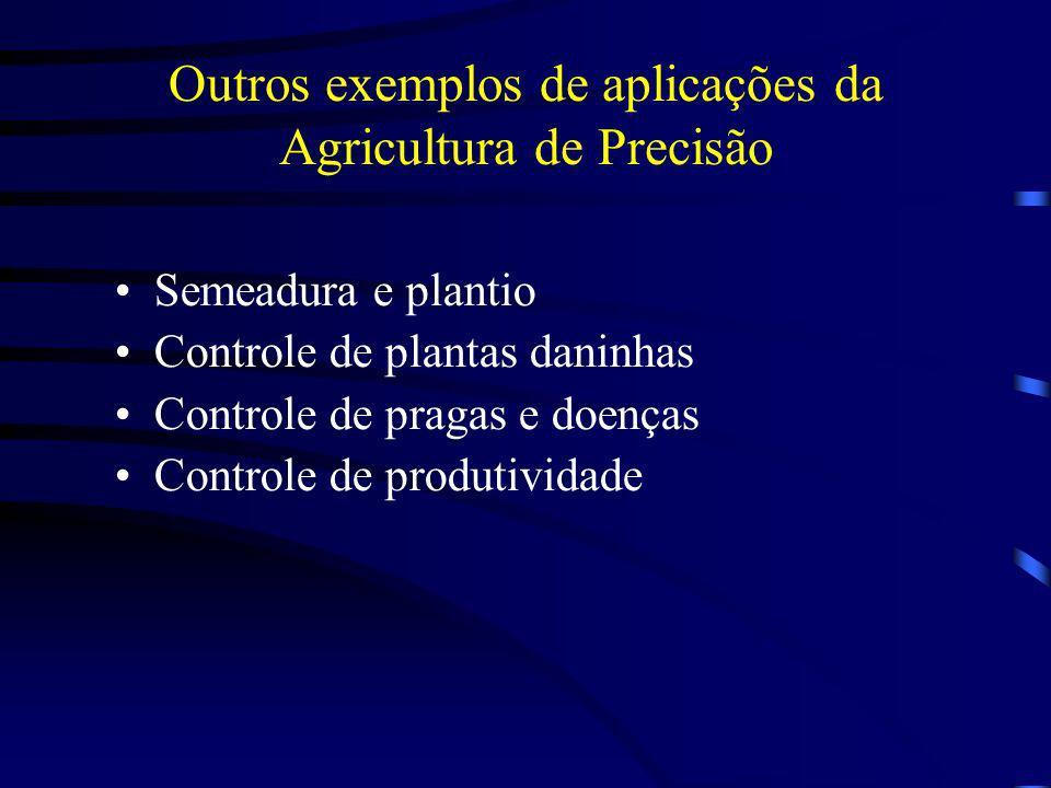 Outros exemplos de aplicações da Agricultura de Precisão Semeadura e plantio Controle de plantas daninhas Controle de pragas e doenças Controle de pro
