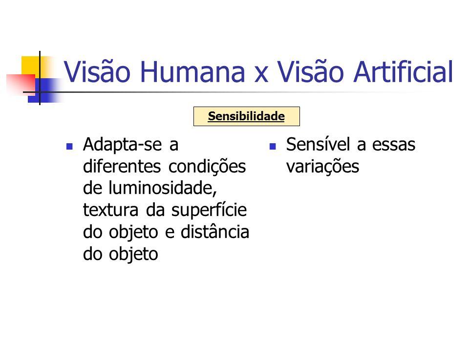 Visão Humana x Visão Artificial Adapta-se a diferentes condições de luminosidade, textura da superfície do objeto e distância do objeto Sensível a ess