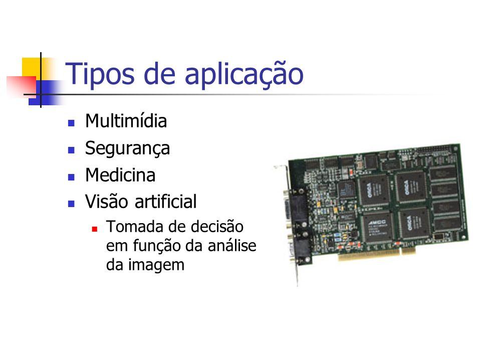 Tipos de aplicação Multimídia Segurança Medicina Visão artificial Tomada de decisão em função da análise da imagem