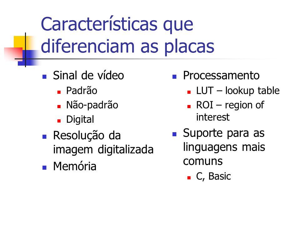 Características que diferenciam as placas Sinal de vídeo Padrão Não-padrão Digital Resolução da imagem digitalizada Memória Processamento LUT – lookup table ROI – region of interest Suporte para as linguagens mais comuns C, Basic