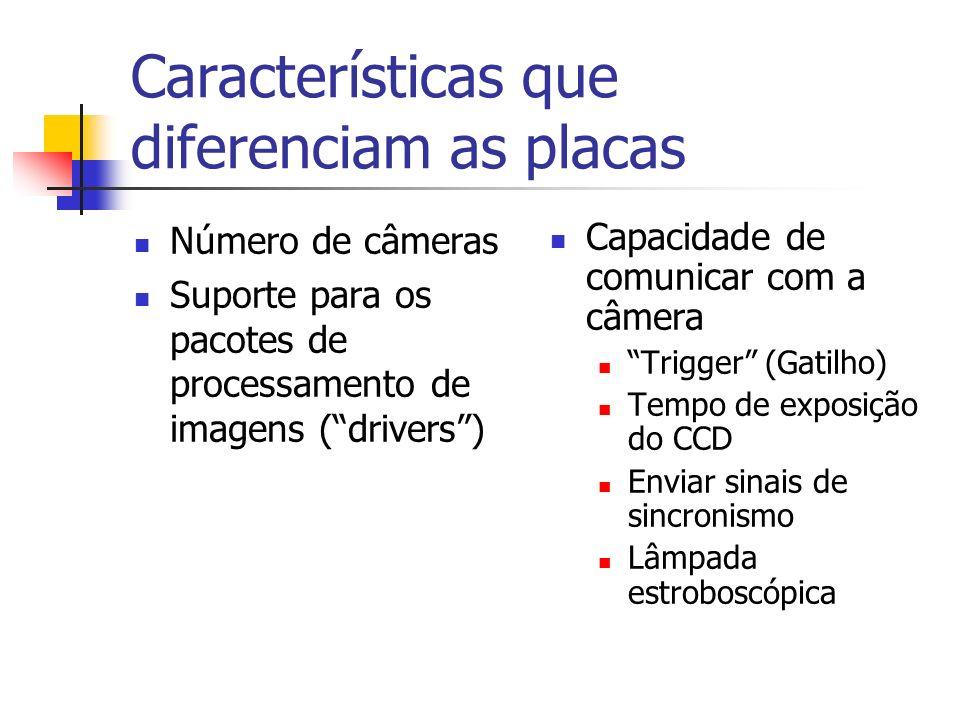 Características que diferenciam as placas Número de câmeras Suporte para os pacotes de processamento de imagens (drivers) Capacidade de comunicar com a câmera Trigger (Gatilho) Tempo de exposição do CCD Enviar sinais de sincronismo Lâmpada estroboscópica