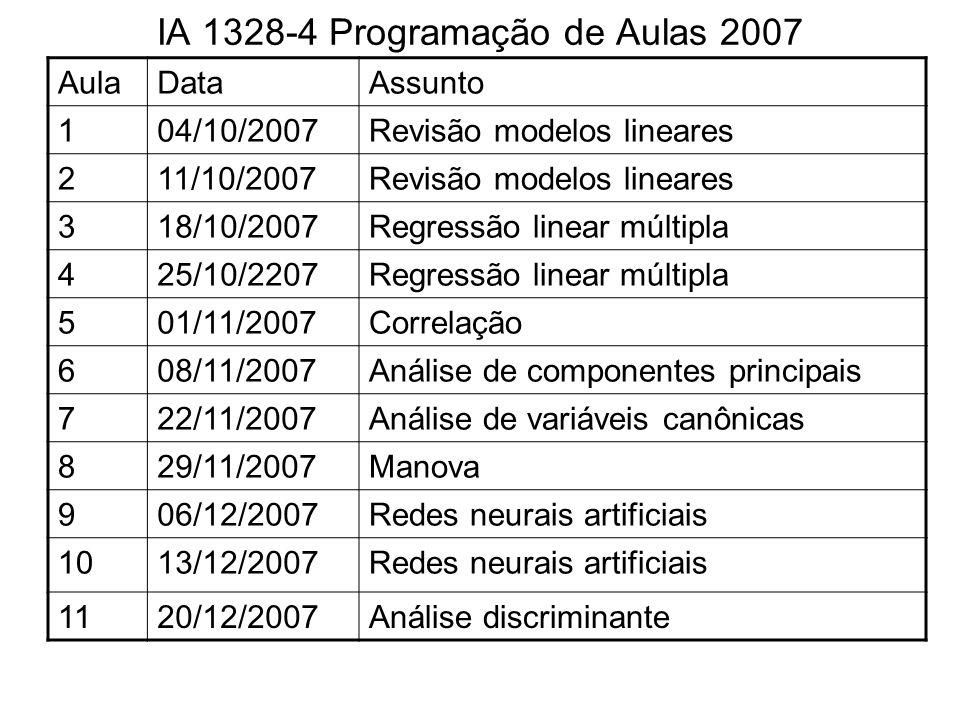 IA 1328-4 Programação de Aulas 2007 AulaDataAssunto 104/10/2007Revisão modelos lineares 211/10/2007Revisão modelos lineares 318/10/2007Regressão linear múltipla 425/10/2207Regressão linear múltipla 501/11/2007Correlação 608/11/2007Análise de componentes principais 722/11/2007Análise de variáveis canônicas 829/11/2007Manova 906/12/2007Redes neurais artificiais 1013/12/2007Redes neurais artificiais 1120/12/2007Análise discriminante