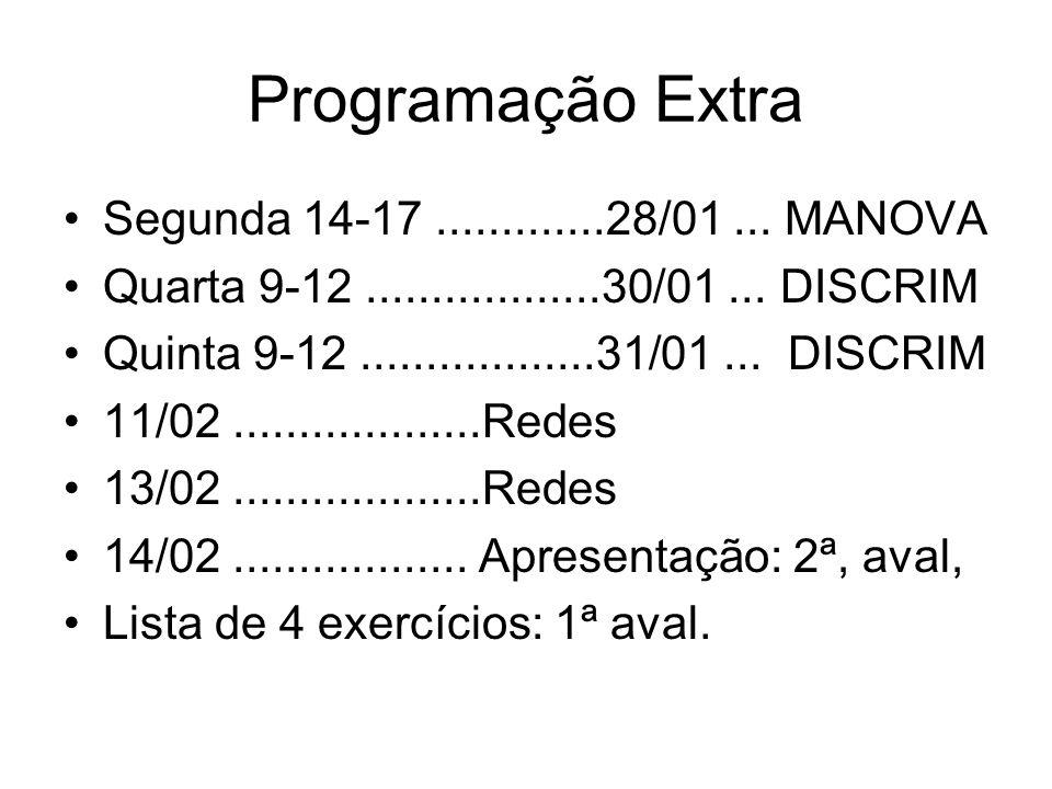 Programação Extra Segunda 14-17.............28/01...