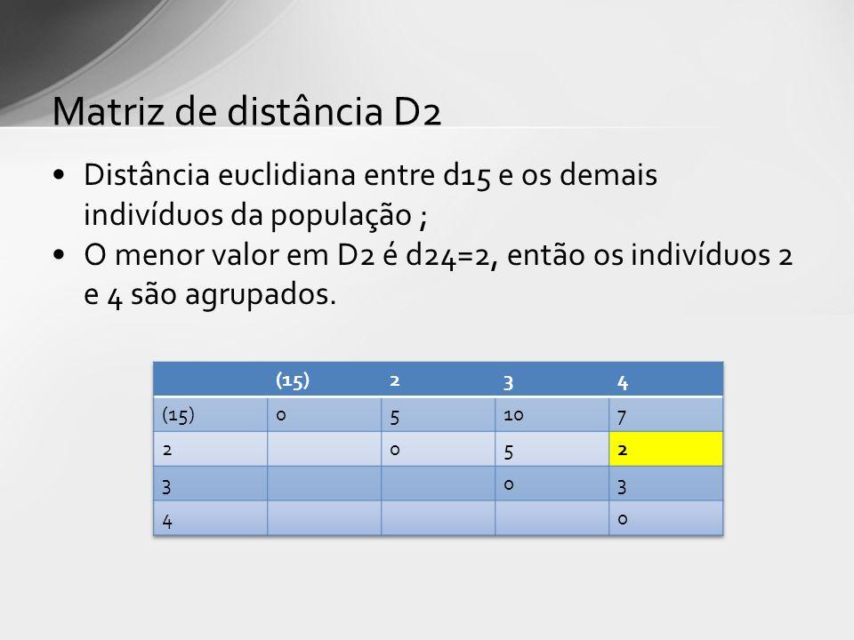 Distância euclidiana entre d15 e os demais indivíduos da população ; O menor valor em D2 é d24=2, então os indivíduos 2 e 4 são agrupados. Matriz de d