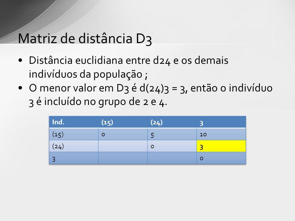 Distância euclidiana entre d24 e os demais indivíduos da população ; O menor valor em D3 é d(24)3 = 3, então o indivíduo 3 é incluído no grupo de 2 e 4.