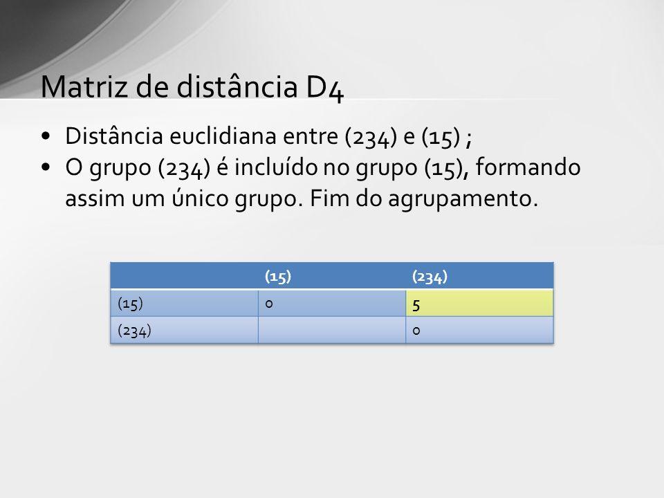 Distância euclidiana entre (234) e (15) ; O grupo (234) é incluído no grupo (15), formando assim um único grupo. Fim do agrupamento. Matriz de distânc
