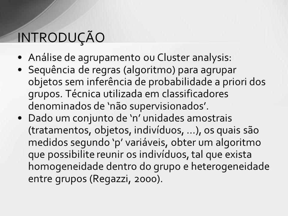 Análise de agrupamento ou Cluster analysis: Sequência de regras (algoritmo) para agrupar objetos sem inferência de probabilidade a priori dos grupos.