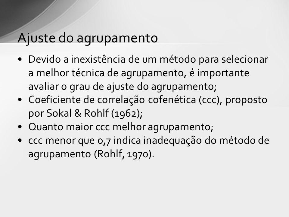 Ajuste do agrupamento Devido a inexistência de um método para selecionar a melhor técnica de agrupamento, é importante avaliar o grau de ajuste do agrupamento; Coeficiente de correlação cofenética (ccc), proposto por Sokal & Rohlf (1962); Quanto maior ccc melhor agrupamento; ccc menor que 0,7 indica inadequação do método de agrupamento (Rohlf, 1970).