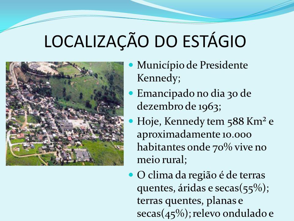 LOCALIZAÇÃO DO ESTÁGIO Município de Presidente Kennedy; Emancipado no dia 30 de dezembro de 1963; Hoje, Kennedy tem 588 Km² e aproximadamente 10.000 h