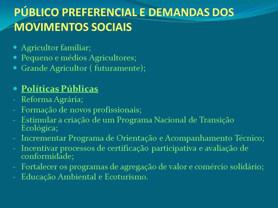 PÚBLICO PREFERENCIAL E DEMANDAS DOS MOVIMENTOS SOCIAIS Agricultor familiar; Pequeno e médios Agricultores; Grande Agricultor ( futuramente); Políticas