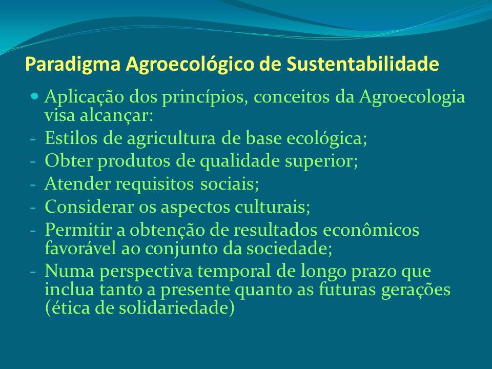 Paradigma Agroecológico de Sustentabilidade Aplicação dos princípios, conceitos da Agroecologia visa alcançar: - Estilos de agricultura de base ecológ