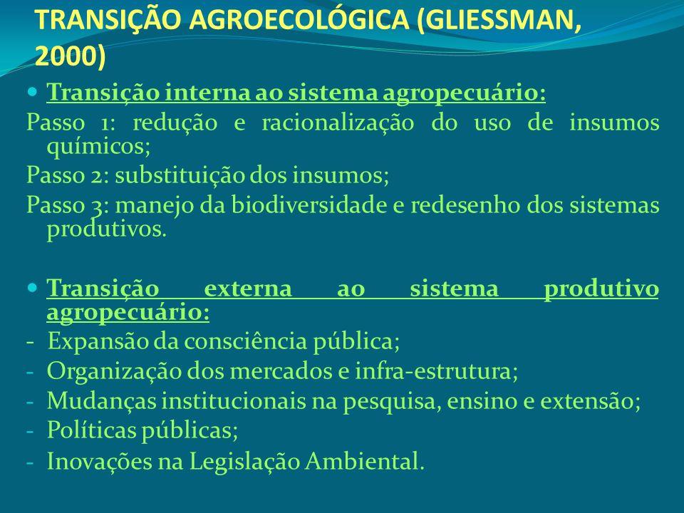 TRANSIÇÃO AGROECOLÓGICA (GLIESSMAN, 2000) Transição interna ao sistema agropecuário: Passo 1: redução e racionalização do uso de insumos químicos; Pas