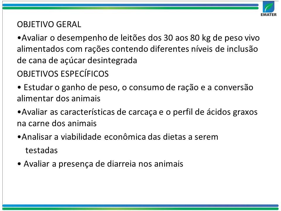 OBJETIVO GERAL Avaliar o desempenho de leitões dos 30 aos 80 kg de peso vivo alimentados com rações contendo diferentes níveis de inclusão de cana de