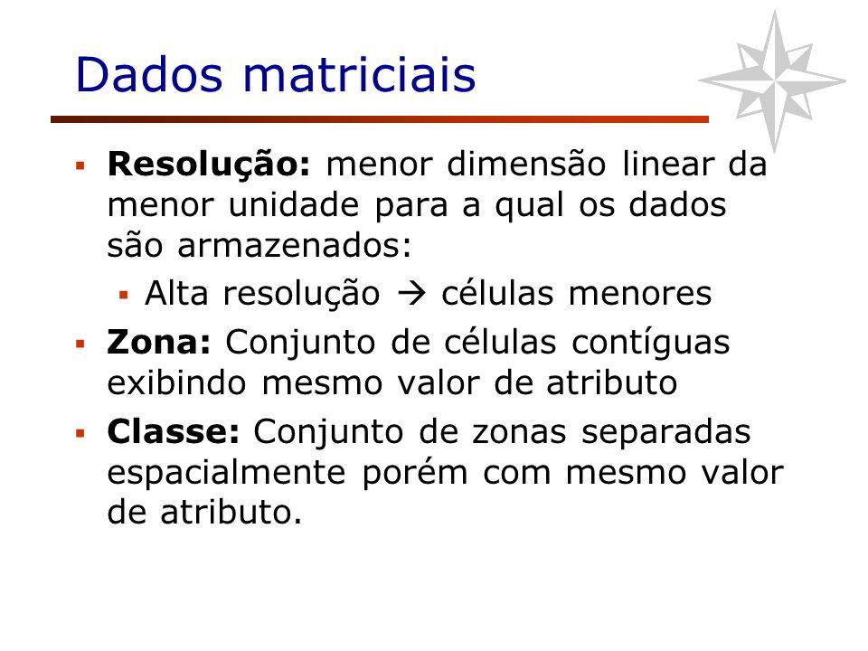 Dados matriciais Resolução: menor dimensão linear da menor unidade para a qual os dados são armazenados: Alta resolução células menores Zona: Conjunto