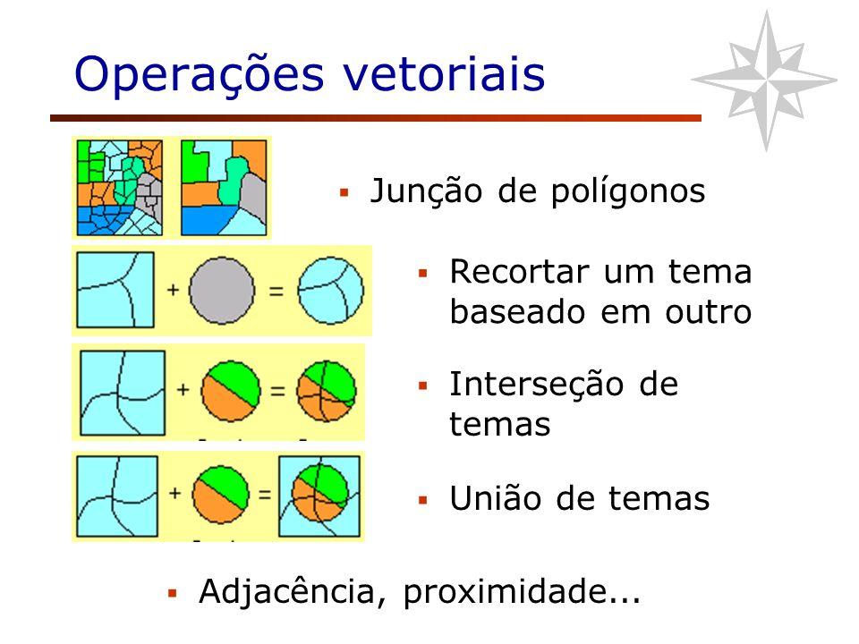 Operações vetoriais Junção de polígonos Recortar um tema baseado em outro Interseção de temas União de temas Adjacência, proximidade...
