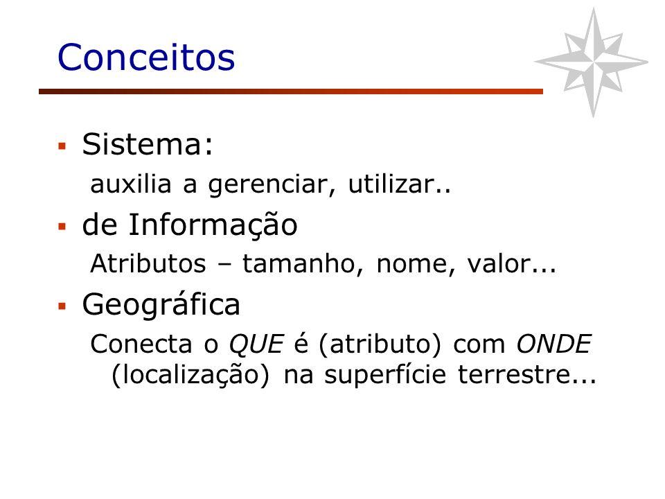 Conceitos Sistema: auxilia a gerenciar, utilizar.. de Informação Atributos – tamanho, nome, valor... Geográfica Conecta o QUE é (atributo) com ONDE (l