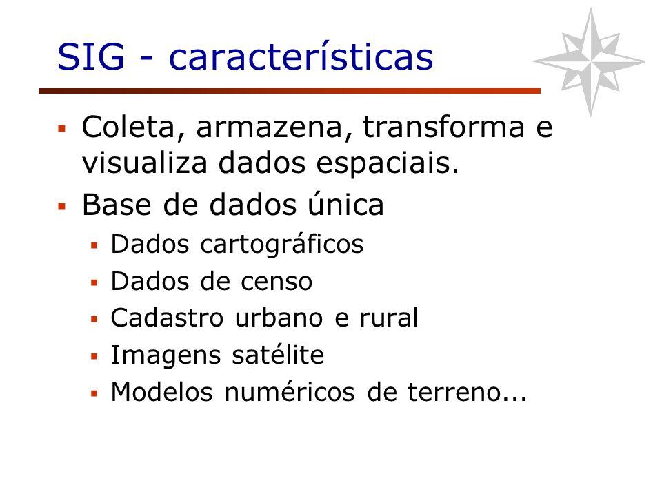 SIG - características Coleta, armazena, transforma e visualiza dados espaciais. Base de dados única Dados cartográficos Dados de censo Cadastro urbano