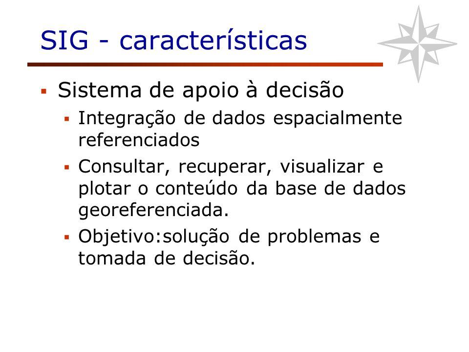SIG - características Sistema de apoio à decisão Integração de dados espacialmente referenciados Consultar, recuperar, visualizar e plotar o conteúdo