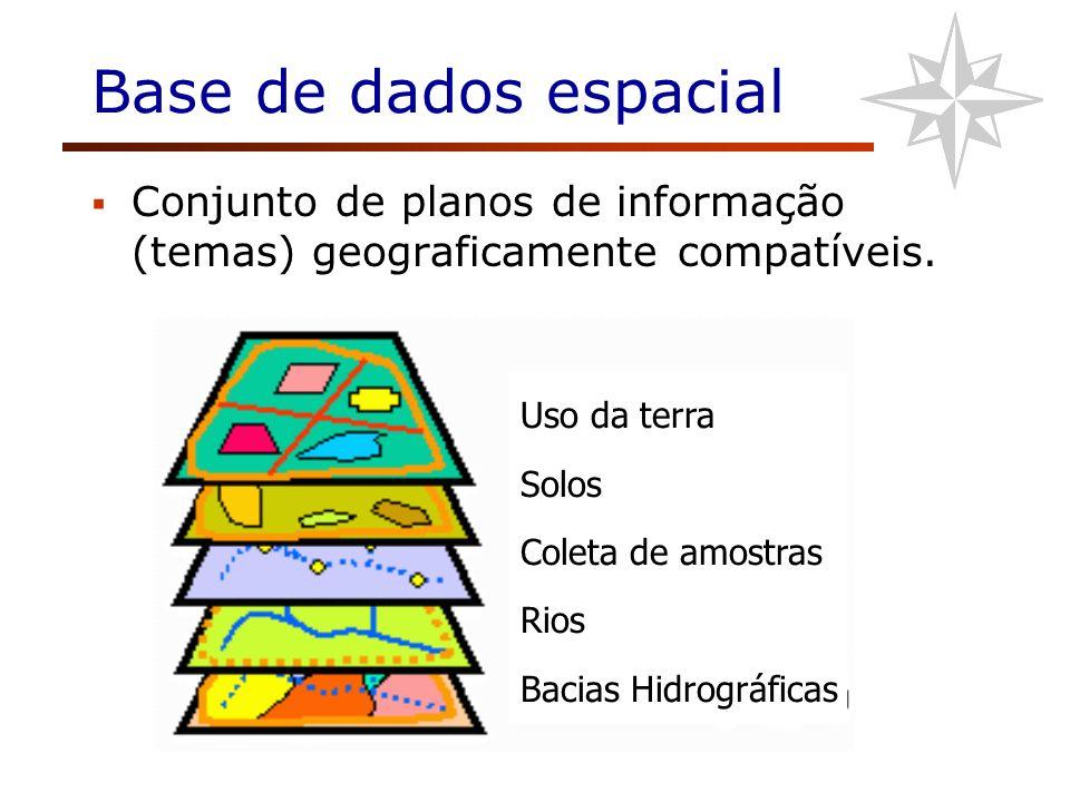 Base de dados espacial Conjunto de planos de informação (temas) geograficamente compatíveis. Uso da terra Solos Coleta de amostras Rios Bacias Hidrogr