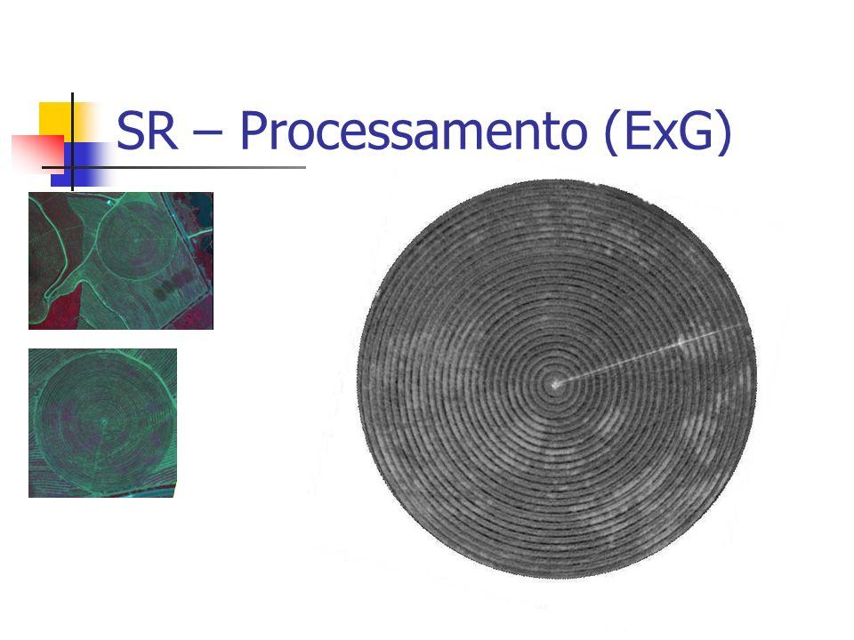 SR – Processamento (ExG)