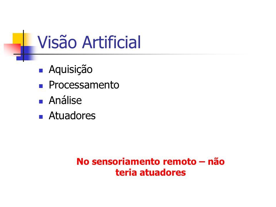 Visão Artificial Aquisição Processamento Análise Atuadores No sensoriamento remoto – não teria atuadores