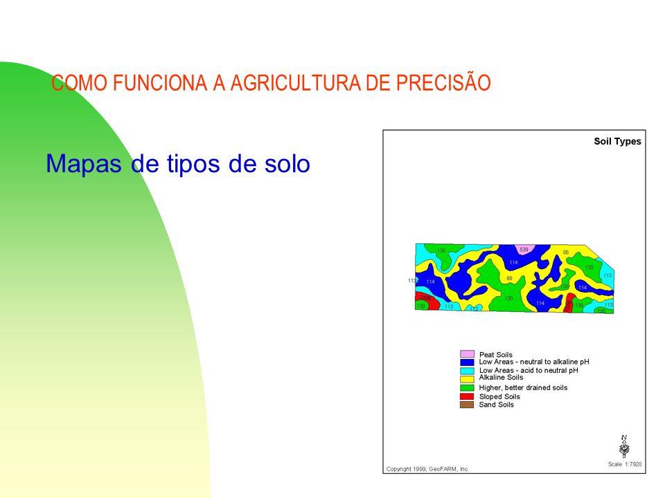 COMO FUNCIONA A AGRICULTURA DE PRECISÃO Mapas de tipos de solo