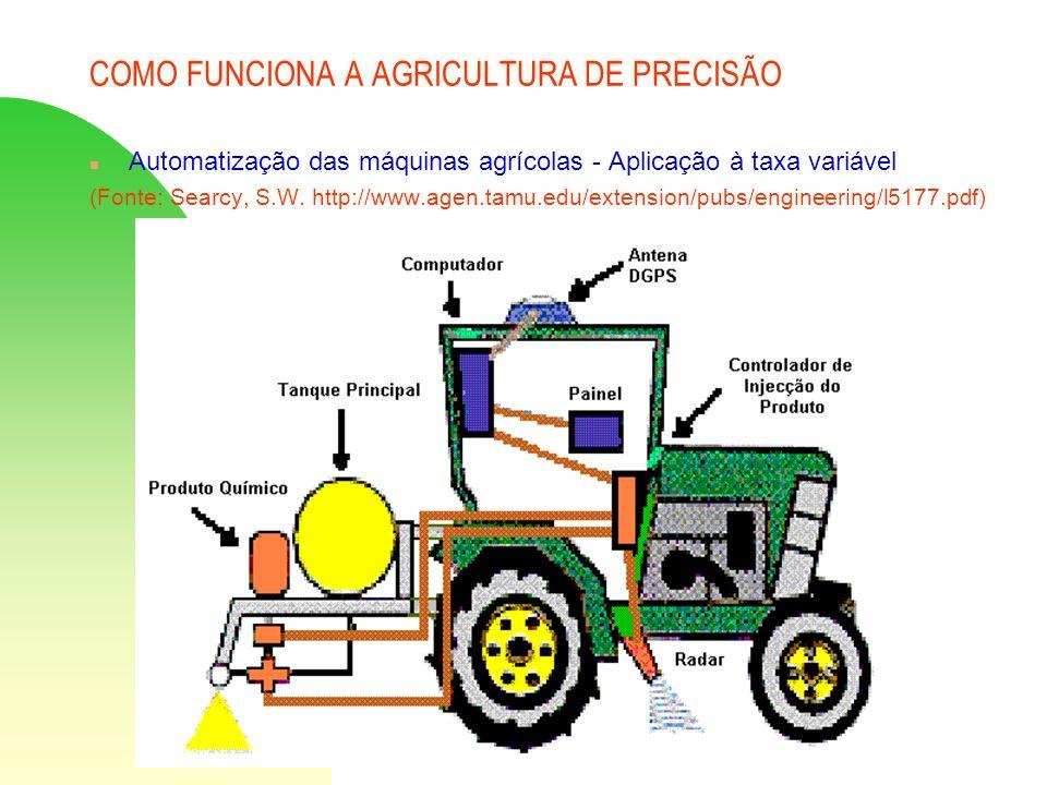 COMO FUNCIONA A AGRICULTURA DE PRECISÃO n Automatização das máquinas agrícolas - Aplicação à taxa variável (Fonte: Searcy, S.W. http://www.agen.tamu.e