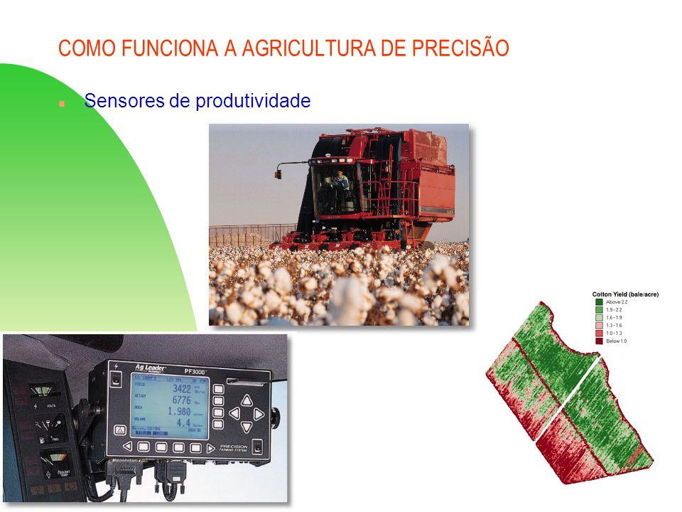 COMO FUNCIONA A AGRICULTURA DE PRECISÃO n Sensores de produtividade