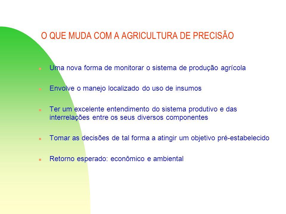 O QUE MUDA COM A AGRICULTURA DE PRECISÃO n Uma nova forma de monitorar o sistema de produção agrícola n Envolve o manejo localizado do uso de insumos