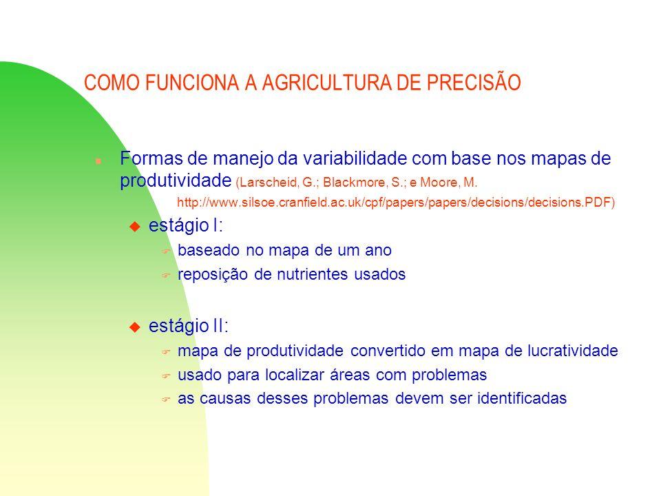 COMO FUNCIONA A AGRICULTURA DE PRECISÃO n Formas de manejo da variabilidade com base nos mapas de produtividade (Larscheid, G.; Blackmore, S.; e Moore
