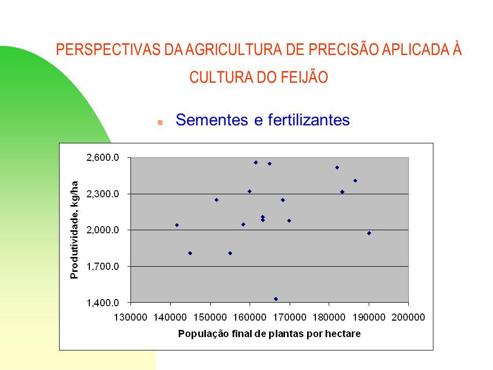PERSPECTIVAS DA AGRICULTURA DE PRECISÃO APLICADA À CULTURA DO FEIJÃO n Sementes e fertilizantes