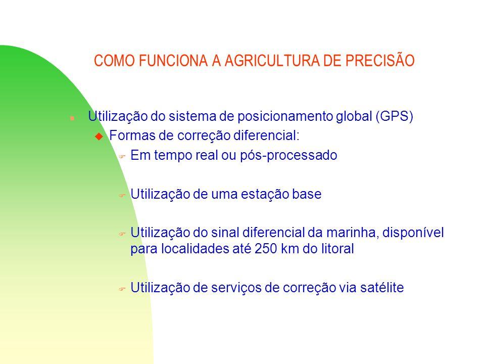 COMO FUNCIONA A AGRICULTURA DE PRECISÃO n Utilização do sistema de posicionamento global (GPS) u Formas de correção diferencial: F Em tempo real ou pó