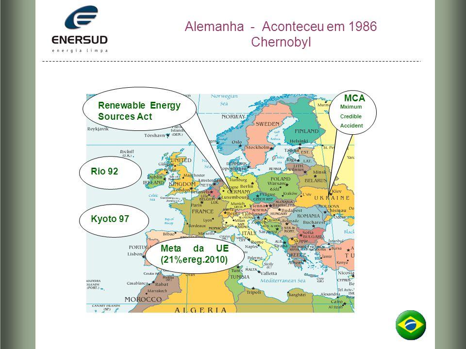 Alemanha - Aconteceu em 1986 Chernobyl MCA Mximum Credible Accident Renewable Energy Sources Act Rio 92 Kyoto 97 Meta da UE (21%ereg.2010)
