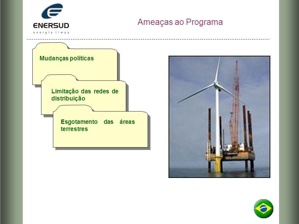 Ameaças ao Programa Mudanças políticas Limitação das redes de distribuição Esgotamento das áreas terrestres