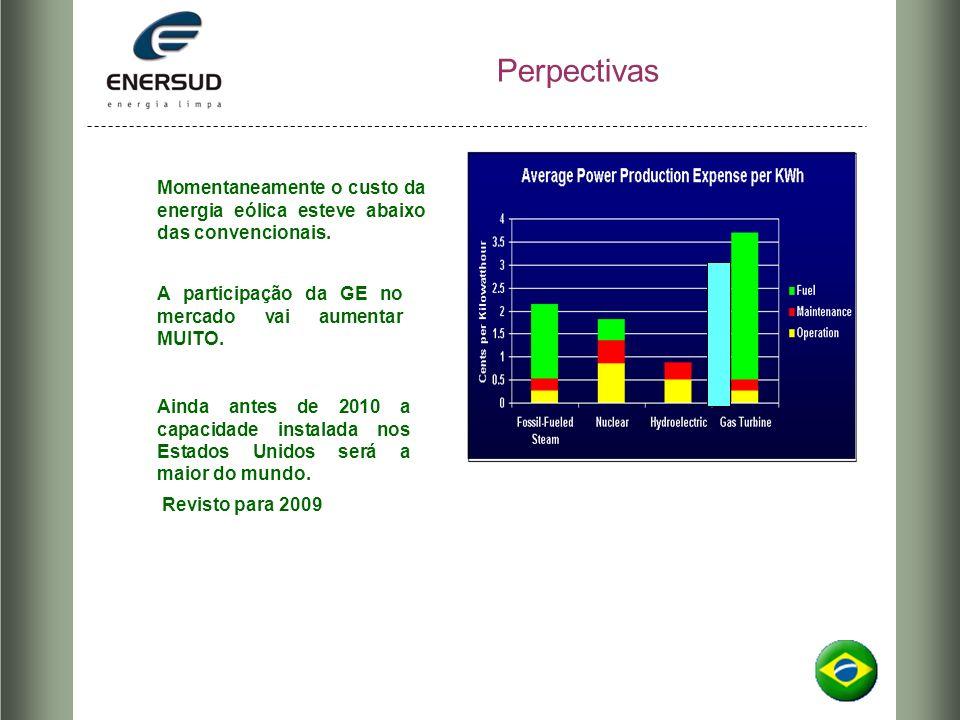 Perpectivas Momentaneamente o custo da energia eólica esteve abaixo das convencionais. A participação da GE no mercado vai aumentar MUITO. Ainda antes