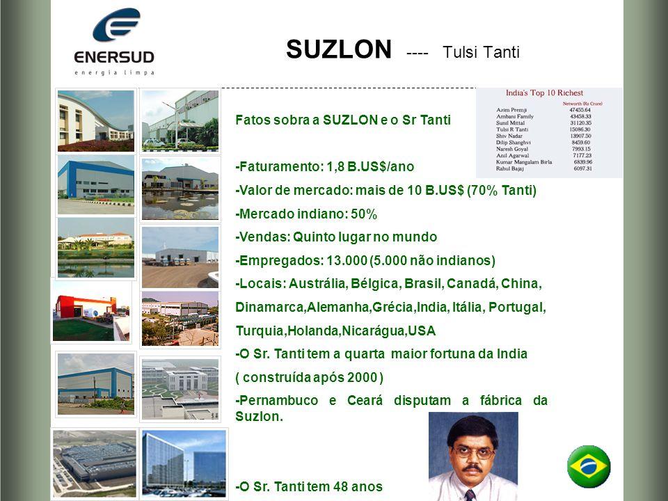 SUZLON ---- Tulsi Tanti Fatos sobra a SUZLON e o Sr Tanti -Faturamento: 1,8 B.US$/ano -Valor de mercado: mais de 10 B.US$ (70% Tanti) -Mercado indiano