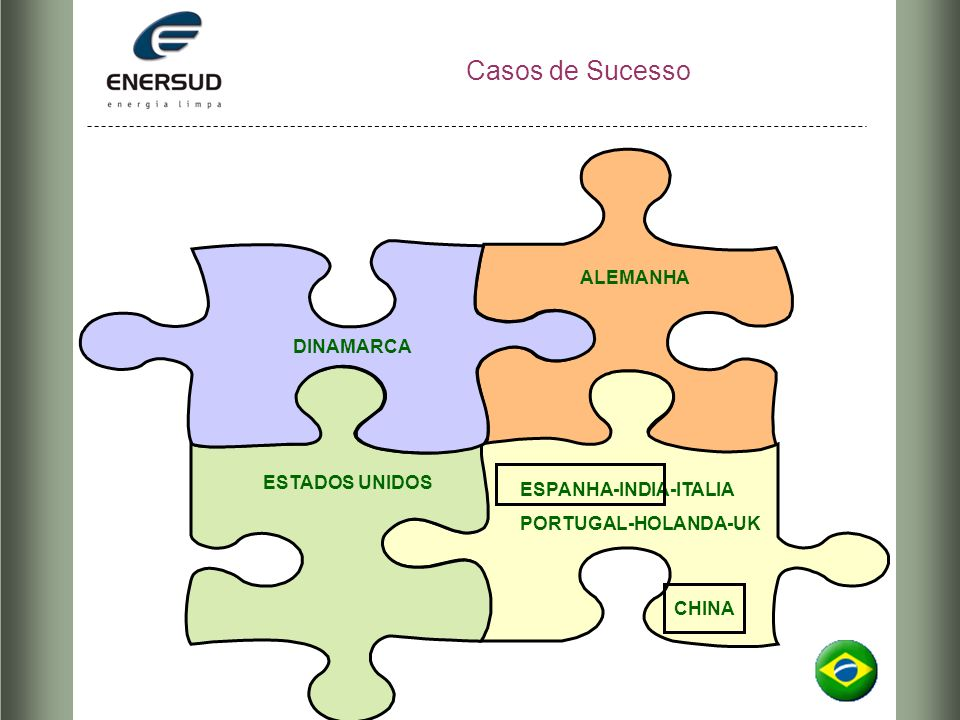 DIFICULDADES 1.Aporte de capital próprio pelo pequeno empreendedor: alteração da titularidade ou de estrutura acionária dos projetos 2.