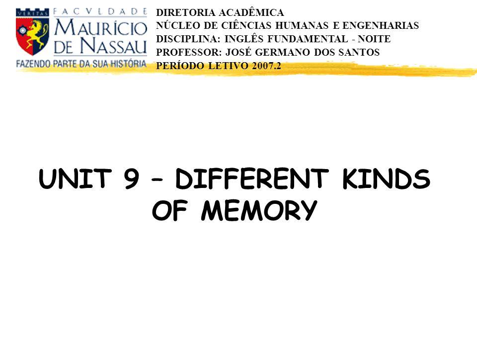 DIRETORIA ACADÊMICA NÚCLEO DE CIÊNCIAS HUMANAS E ENGENHARIAS DISCIPLINA: INGLÊS FUNDAMENTAL - NOITE PROFESSOR: JOSÉ GERMANO DOS SANTOS PERÍODO LETIVO 2007.2 Read-only memory (ROM) – In most computers it is useful to have some of the instructions or whole programs permanently stored inside the computer.