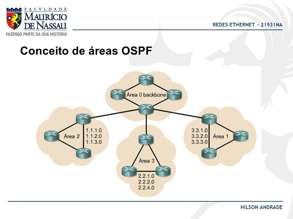 REDES ETHERNET – 21931NA HILSON ANDRADE Conceito de áreas OSPF