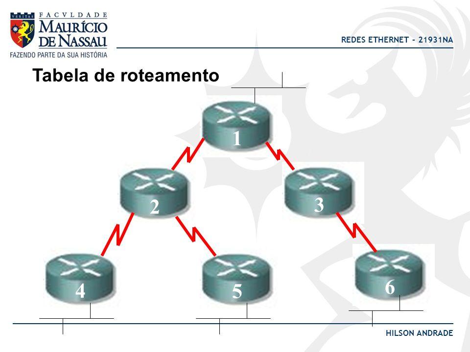 REDES ETHERNET – 21931NA HILSON ANDRADE Tabela de roteamento 1 2 3 4 6 5