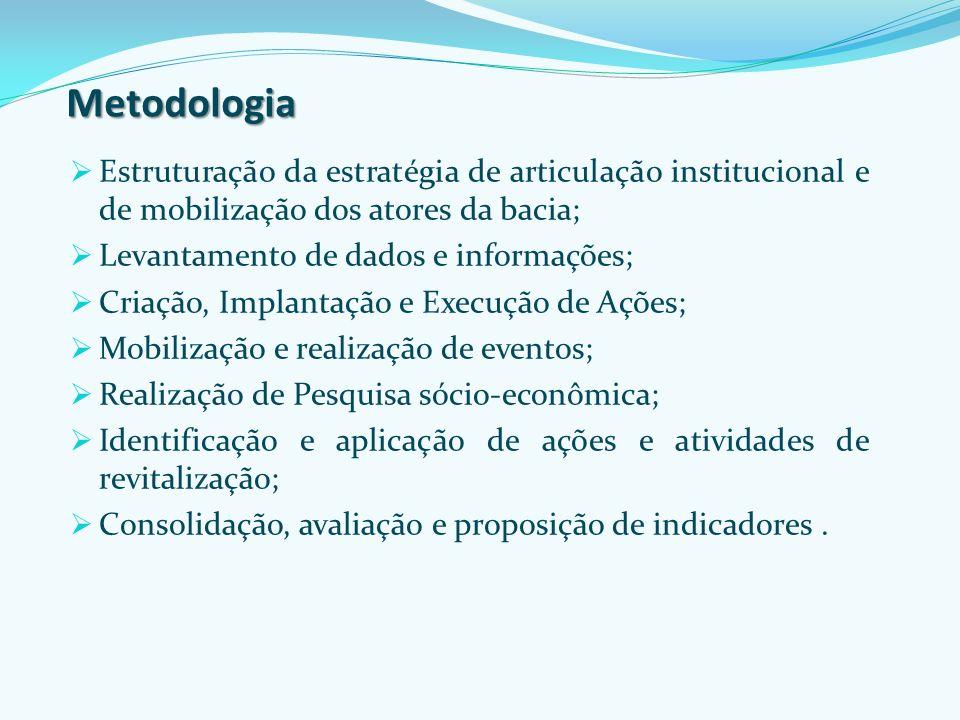 Metodologia Estruturação da estratégia de articulação institucional e de mobilização dos atores da bacia; Levantamento de dados e informações; Criação