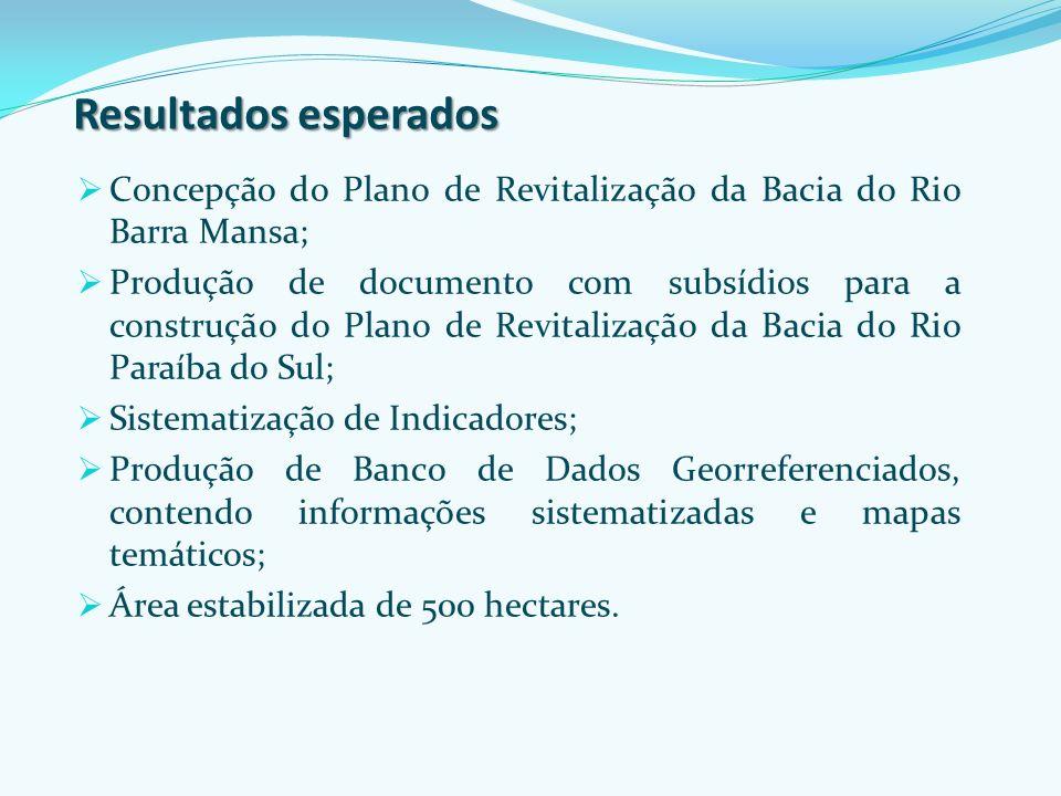 Resultados esperados Concepção do Plano de Revitalização da Bacia do Rio Barra Mansa; Produção de documento com subsídios para a construção do Plano d