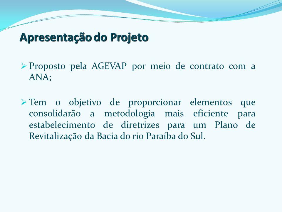 Apresentação do Projeto Proposto pela AGEVAP por meio de contrato com a ANA; Tem o objetivo de proporcionar elementos que consolidarão a metodologia m