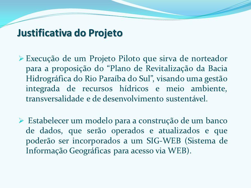 Justificativa do Projeto Execução de um Projeto Piloto que sirva de norteador para a proposição do Plano de Revitalização da Bacia Hidrográfica do Rio