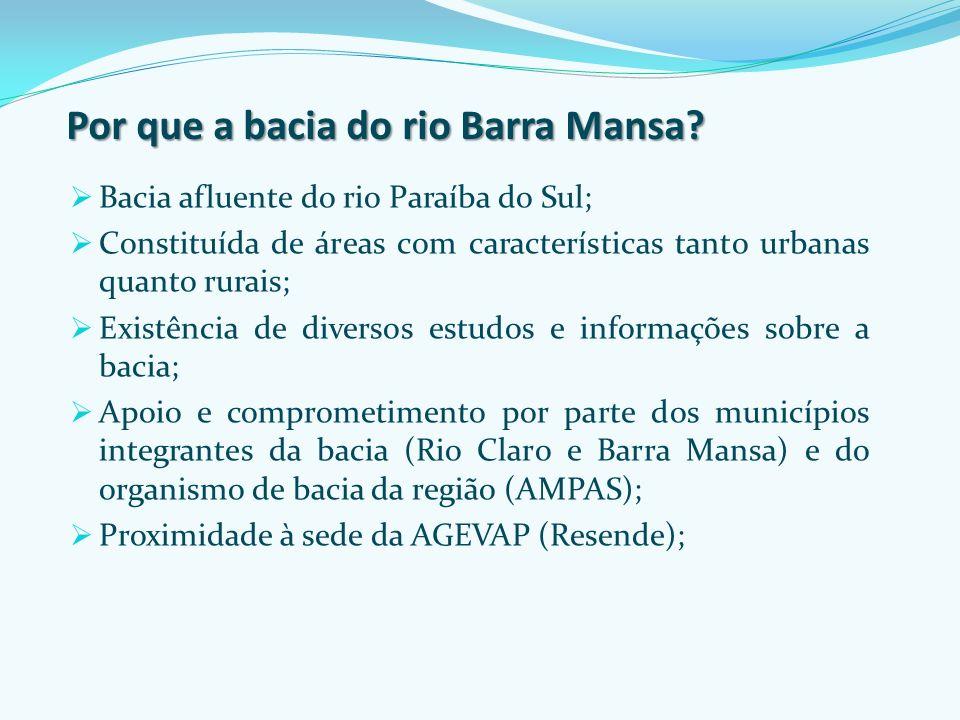Por que a bacia do rio Barra Mansa? Bacia afluente do rio Paraíba do Sul; Constituída de áreas com características tanto urbanas quanto rurais; Existê