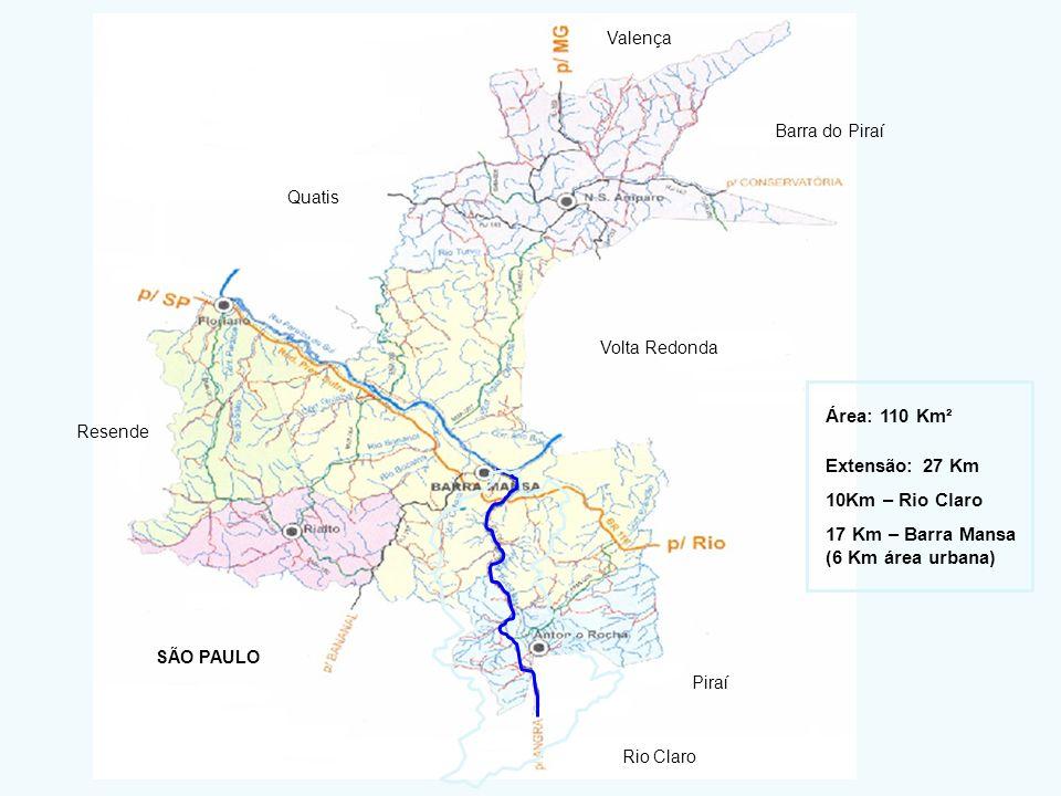 Volta Redonda Rio Claro Piraí SÃO PAULO Barra do Piraí Valença Quatis Resende Área: 110 Km² Extensão: 27 Km 10Km – Rio Claro 17 Km – Barra Mansa (6 Km
