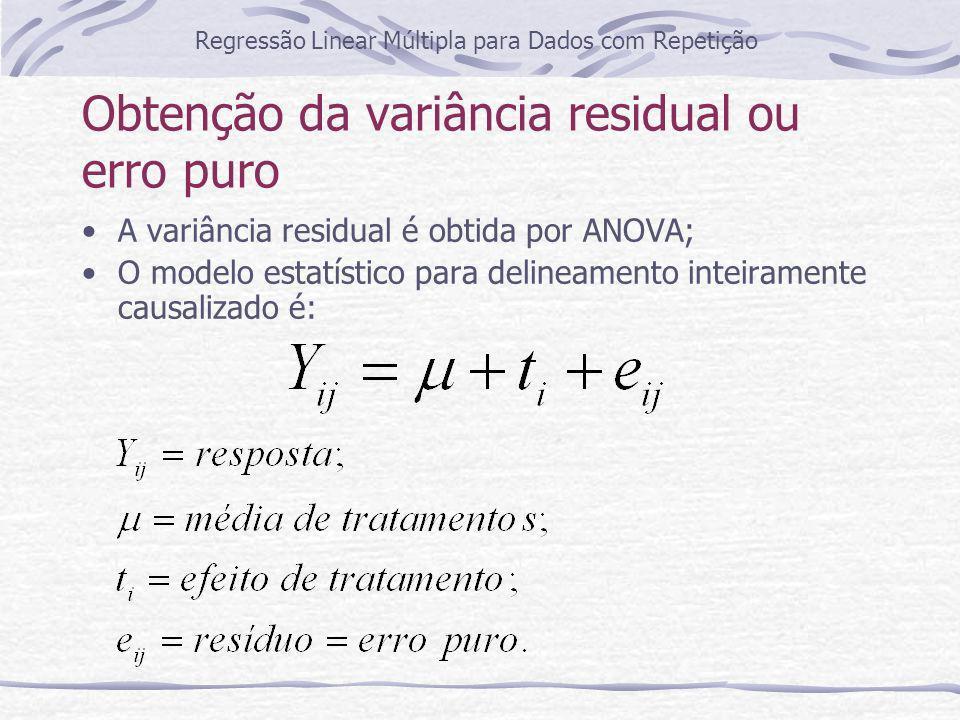ANOVA para delineamento inteiramente casualizado Regressão Linear Múltipla para Dados com Repetição F.V.G.L.S.Q.Q.M.