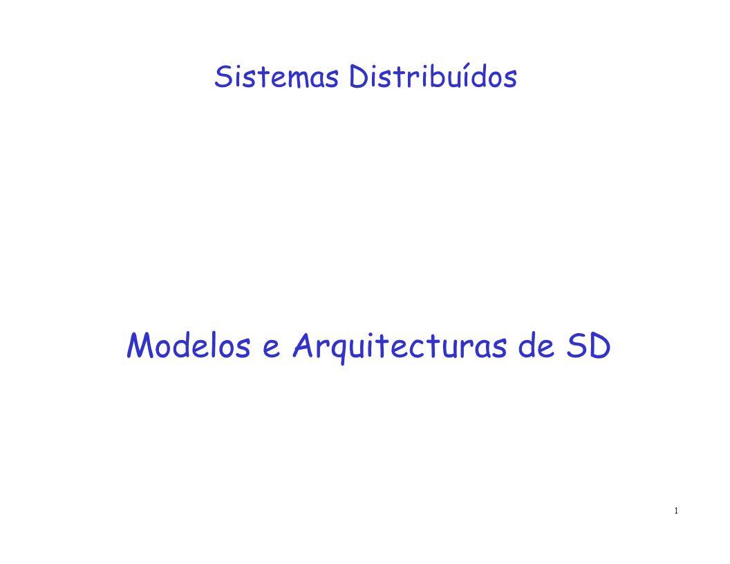 Estrutura do software e hardware Aplicações, Serviços Interface da plataforma (homogeneização dos serviços da platforma de suporte de um SD) Suporte Middleware / Sistema Distribuído Genérico do SD Interface do SO (serviços da plataforma-base heterogénea de computação / Serviços base do SO) Sistema Operacional (suporte de rede ou NOS) Plataforma Base Hardware (computador + rede) 2