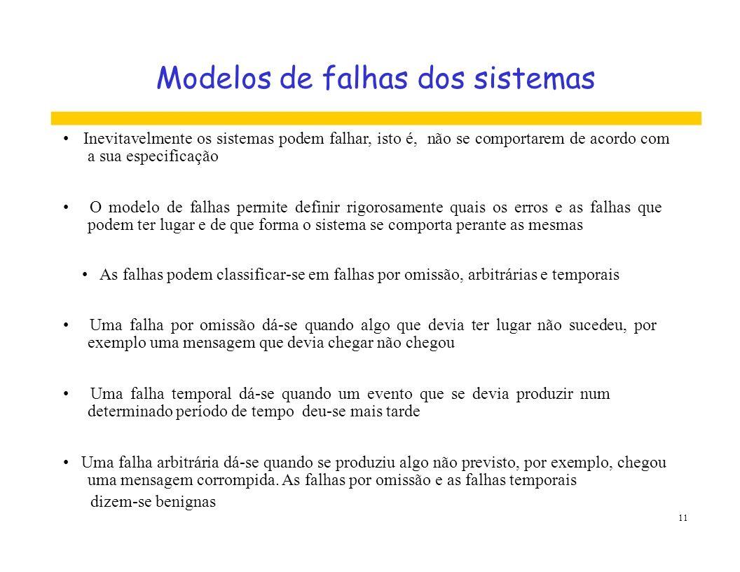 Modelos de falhas dos sistemas Inevitavelmente os sistemas podem falhar, isto é, não se comportarem de acordo com a sua especificação O modelo de falh