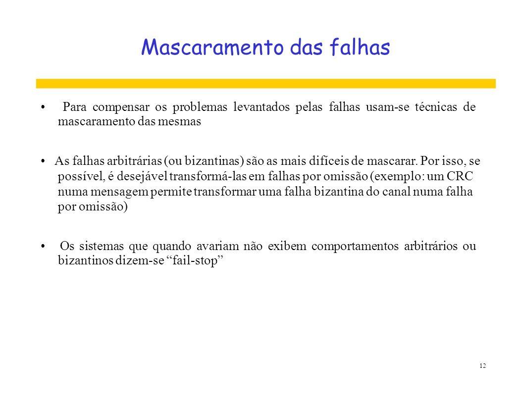 Mascaramento das falhas Para compensar os problemas levantados pelas falhas usam-se técnicas de mascaramento das mesmas As falhas arbitrárias (ou biza